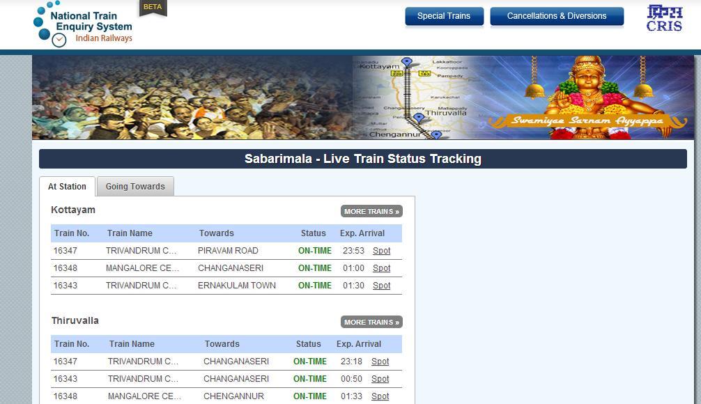 Sabarimala Live Train Tracking