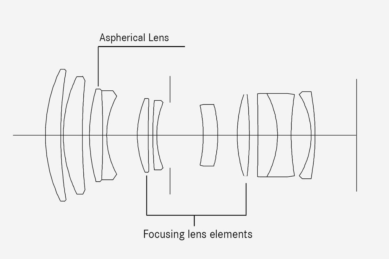 Оптическая схема объектива APO-Summicron-SL 90mm f/2 ASPH.