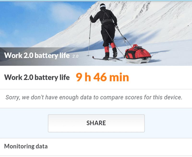Nice battery score!