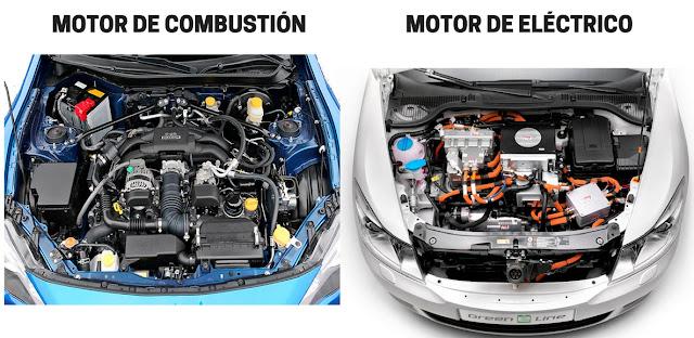 Motor-coche-eléctrico