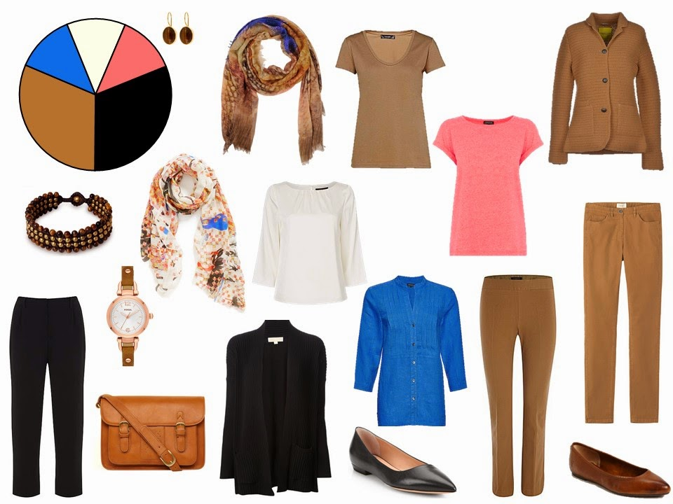 How to build a capsule wardrobe from scratch - A pause to evaluate our clothes.