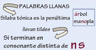 http://cplosangeles.juntaextremadura.net/web/lengua4/ortogafia_4/tilde_llanas_4/llanas01.htm