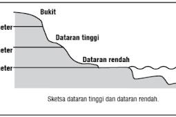 Kondisi Geografis dan Penduduk