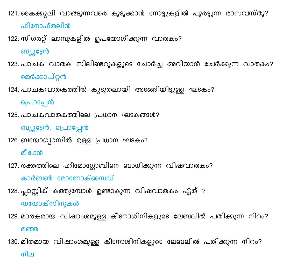 General Science Questions and Answers (Malayalam) - Set 7 ...