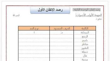 رصد اتقان لغة عربية الصف الثالث الابتدائي الفصل الدراسي الثاني