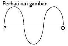 Contoh soal panjang gelombang