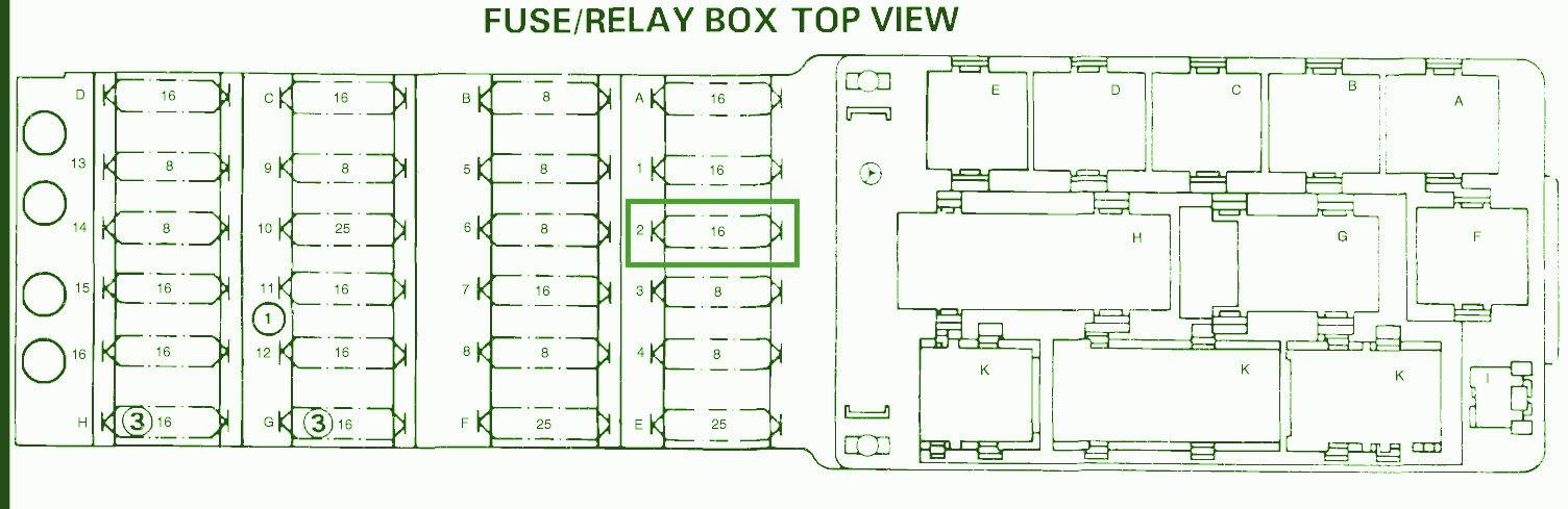 Mercede 300d Fuse Box