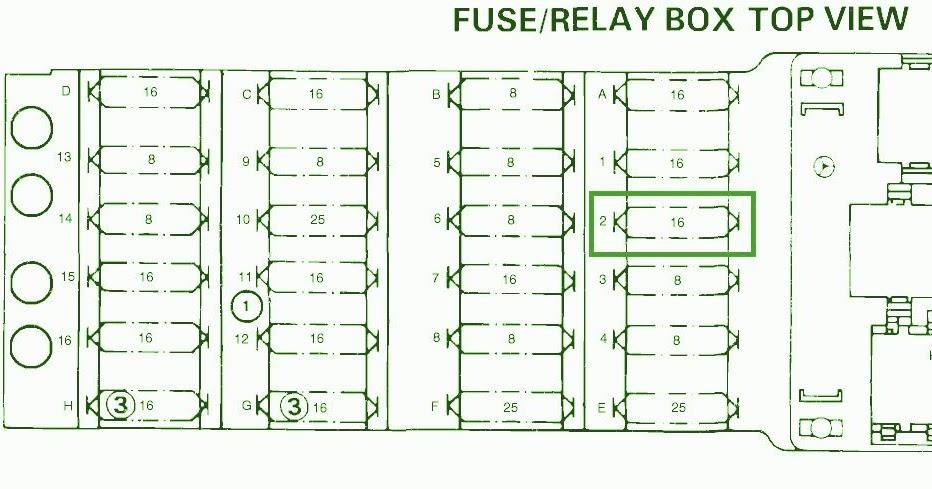 fuse box diagram mercedes e 300 1994 mercedes fuse box. Black Bedroom Furniture Sets. Home Design Ideas