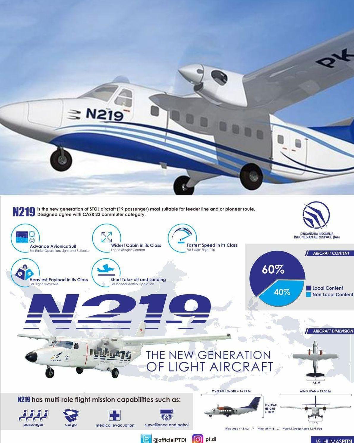 Pesawat N219 Nurtanio Masih Unggul di Booth PTDI di Singapura Airshow 2018