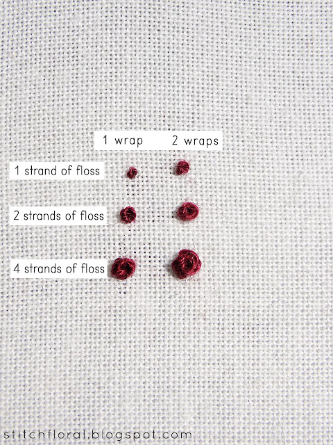 French Knots Crash Course