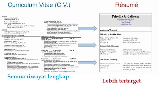 Perbedaan Curriculum Vitae (CV) dan Resume
