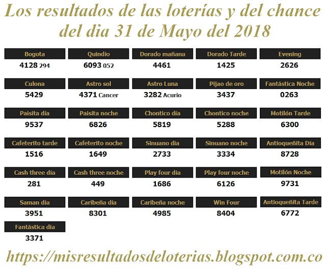 Resultados de las loterías de Colombia   Ganar chance   Los resultados de las loterías y del chance del dia 31 de Mayo del 2018