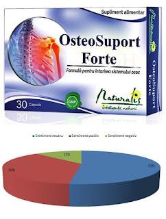 Pareri Naturalis OsteoSuport Forte capsule