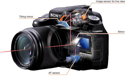 Jangan sembarangan menyentuh sensor kamera DLSR, gunakan lap khusus