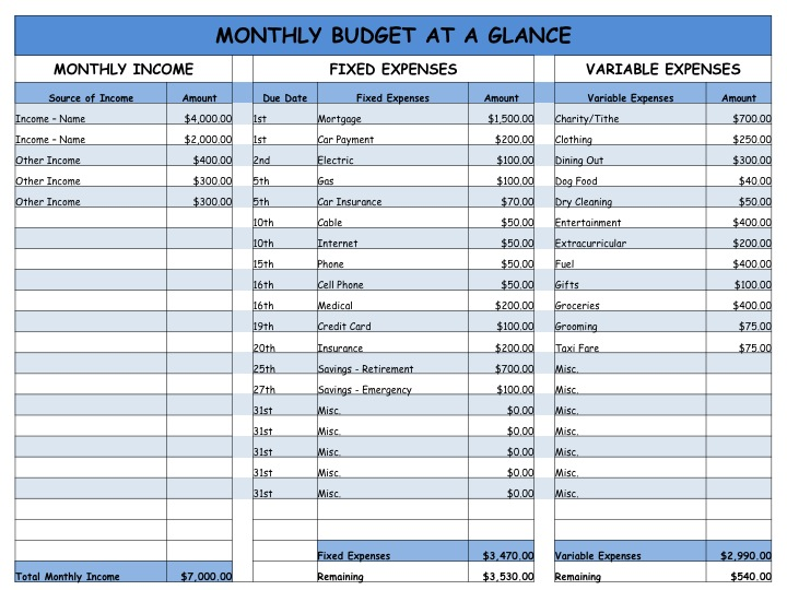 Home Is Where My Heart Is Monthly Budget Easy Worksheet
