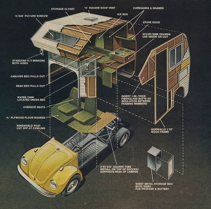 01-Tiny-Home-with-the-1970s-Volkswagen-Beetles-Bug-Campers-www-designstack-co