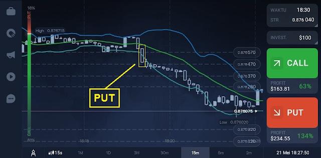 strategi trading paling ampuh