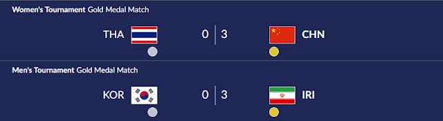 Kết thúc môn bóng chuyền Asian Games 2018: nam Iran đoạt HCV