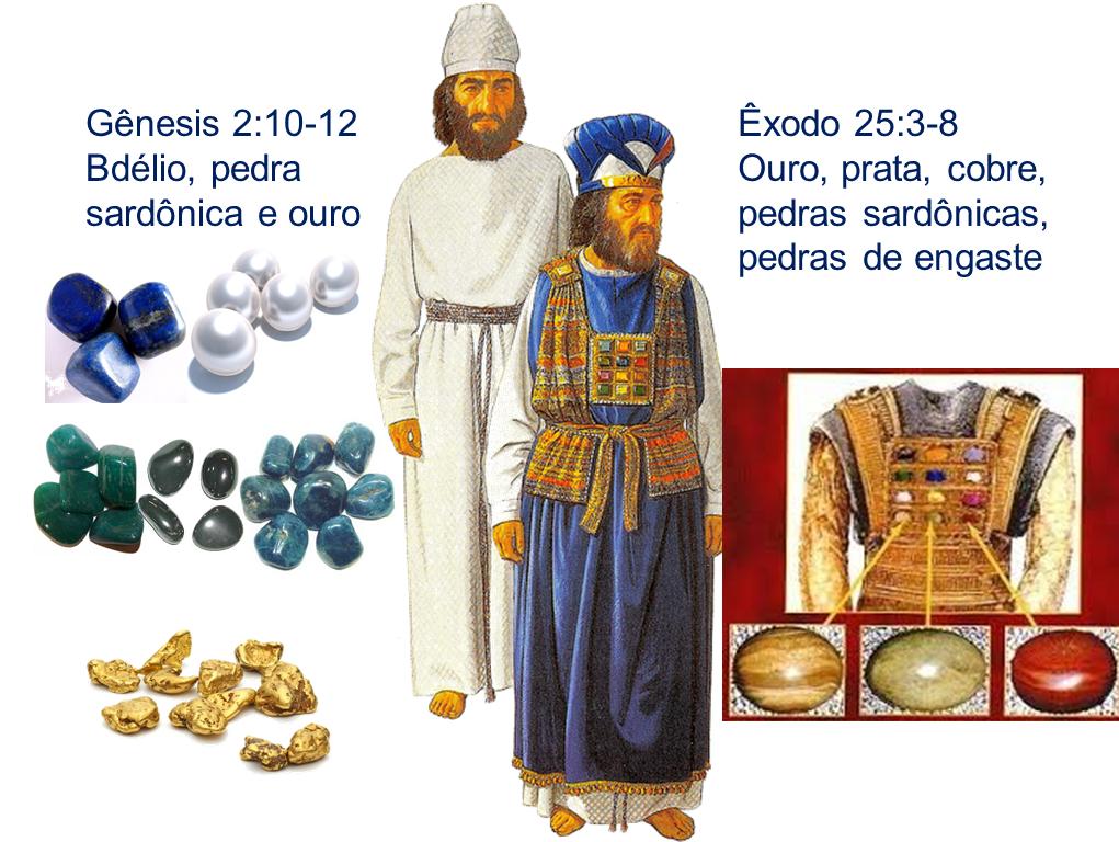 Genesis 38 8 >> Ame a Bíblia: O que é o JARDIM DO ÉDEN?