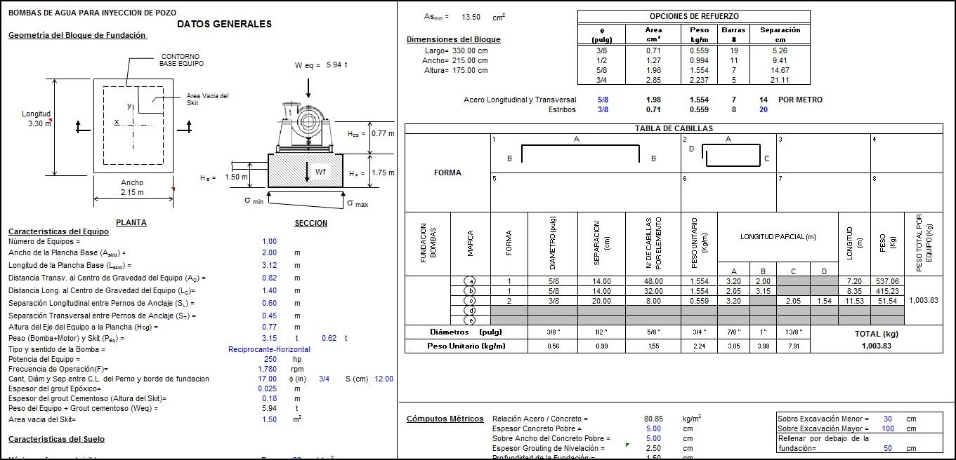 Cálculo del bloque de fundación de una bomba