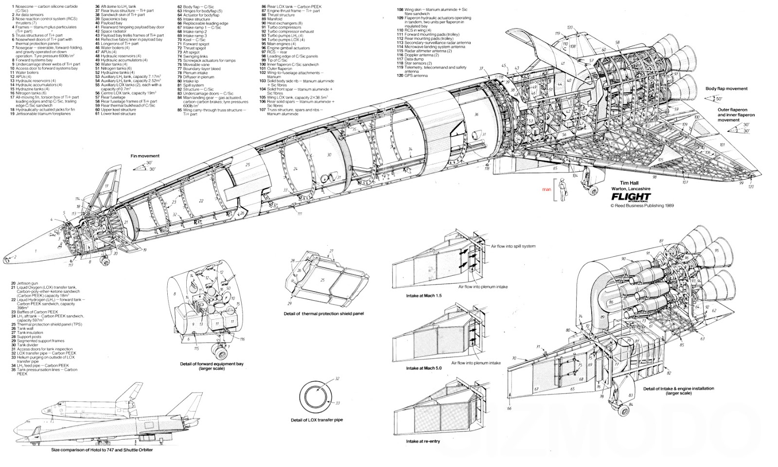 Quality Used Equipment Cutaway Views Aka Exploded Renderings