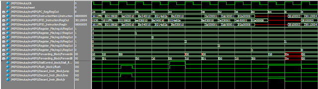 verilog code for pipelined mips processor