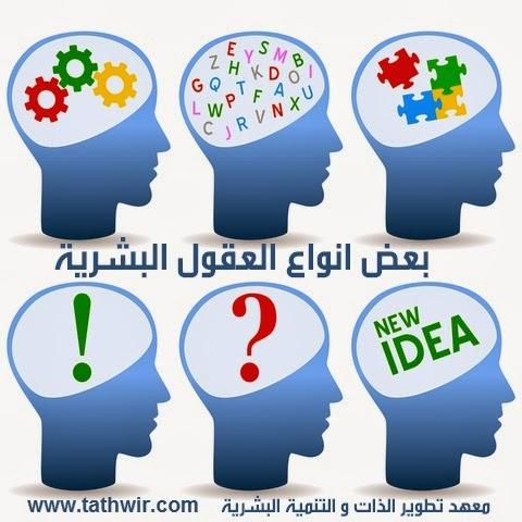 بعض انواع العقول البشرية Kinds of minds