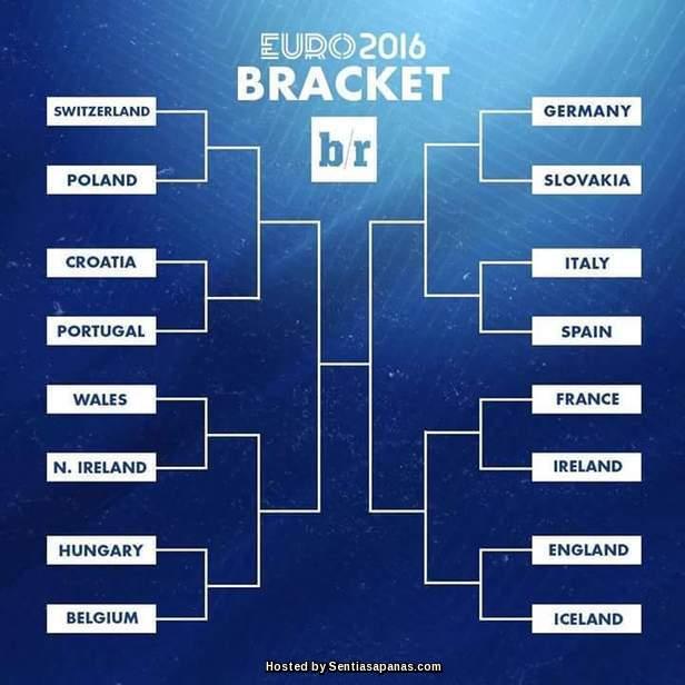 Jadual Perlawanan Fasa Kalah Mati Euro 2016.jpg