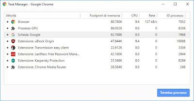 Task manager Chrome