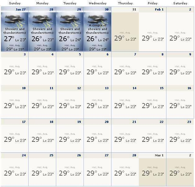 Bali Weather Forecast and Bali Map Info : Bali Weather