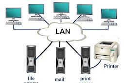 Pengertian tentang LAN dan Jaringan Komputer