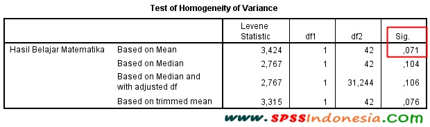 Test of Homogeneity of Variance