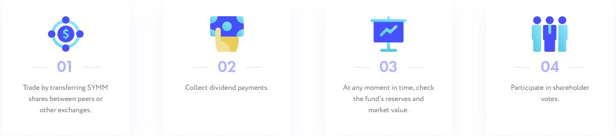 ICO Symmetry Fund - Platform Dana Investasi Untuk ICO Dan Perdagangan Cryptocurrency
