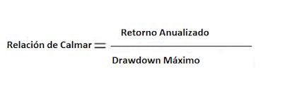 Evaluación del rendimiento de los operadores con la relación de Calmar