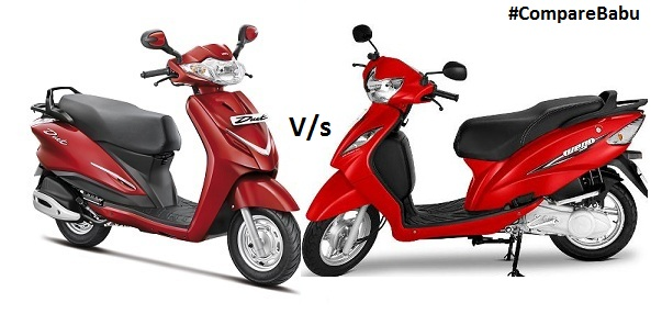 Top Notch Features and Full Review of Hero Duet – The family scooter