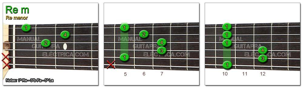 Acordes Guitarra Re menor - D m