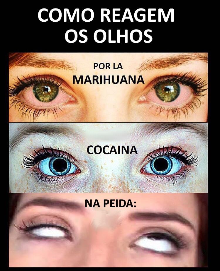 Como reagem os olhos
