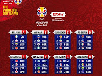 2019 FIBA Basketball World Cup Schedule, Results and Team Standings