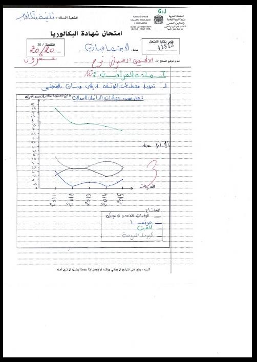 الإنجاز النموذجي (20/20)؛ الامتحان الوطني الموحد للباكالوريا، التاريخ والجغرافيا، مسلك الآداب 2016