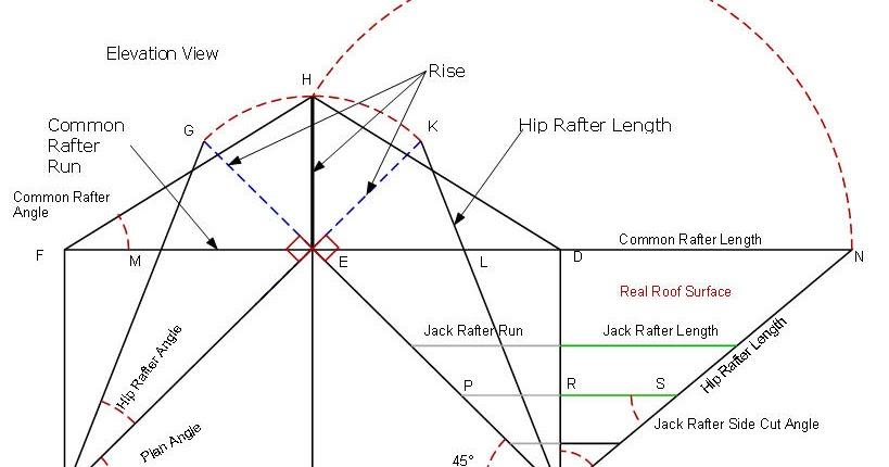Roof Framing Geometry: Apprentice Carpentry Roof Framing