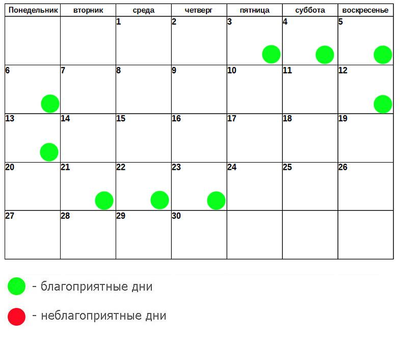 лунный календарь массажа ноябрь 2017