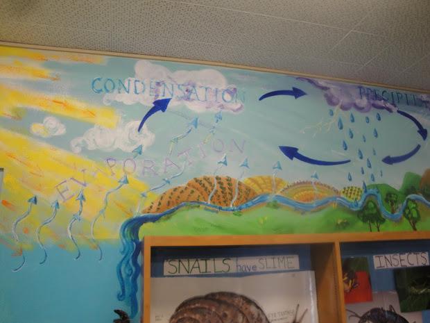 Lois' Art Natural Science Mural