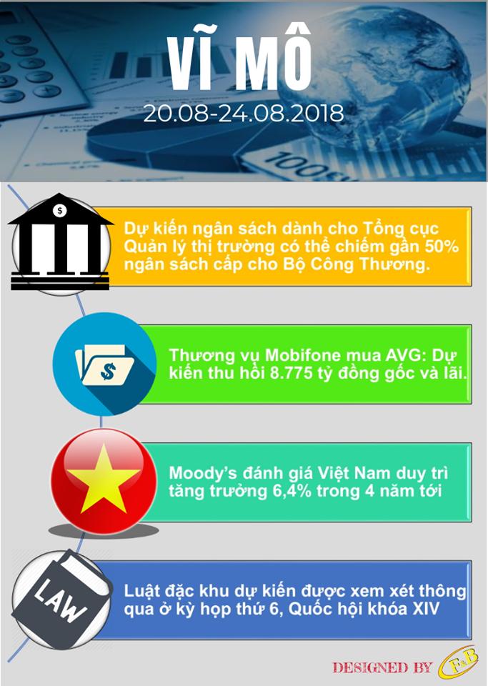 Toàn Cảnh Kinh Tế Tuần 4 - Tháng 08/2018