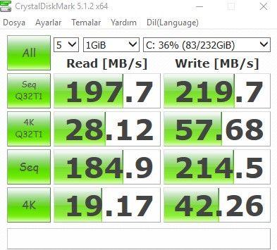 CrystalDiskMark Hard disk performansı ölçme programı