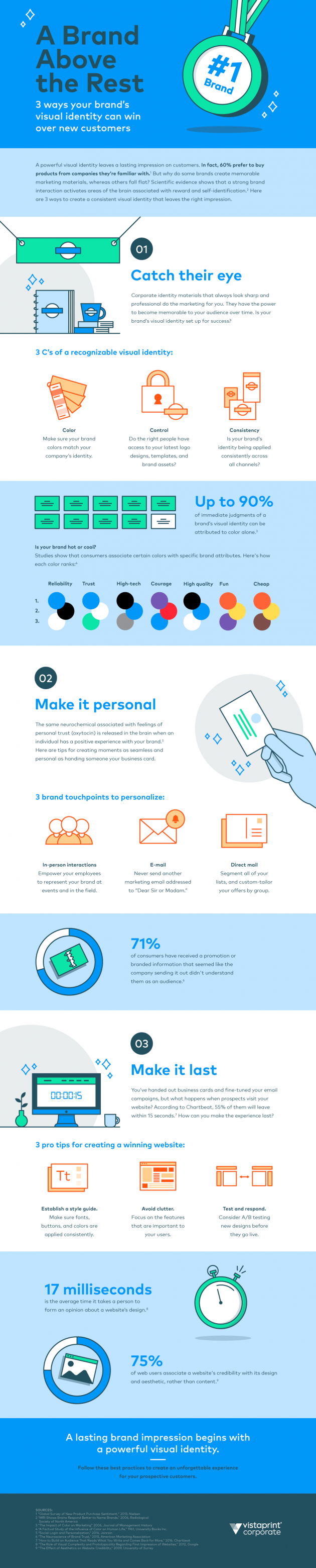 3 Tips for Creating a Memorable Visual Brand Identity - #Infographic