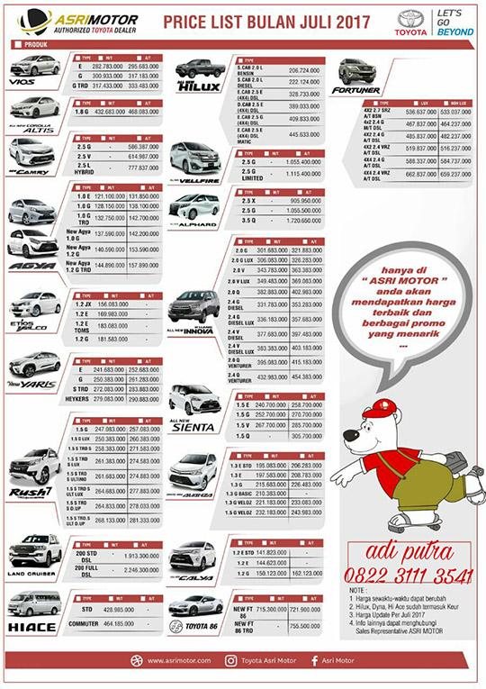 Price List Toyota Krian Sidoarjo