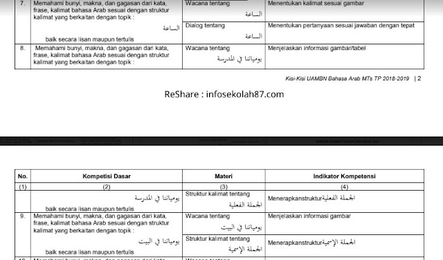 Kisi-Kisi UAMBN MTs Tahun Pelajaran 2018/2019