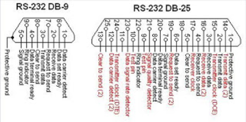 Networking And Scripting : CCNA 200-125: CHEAT SHEETS
