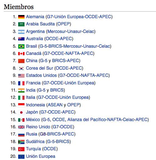 Países miembros G-20