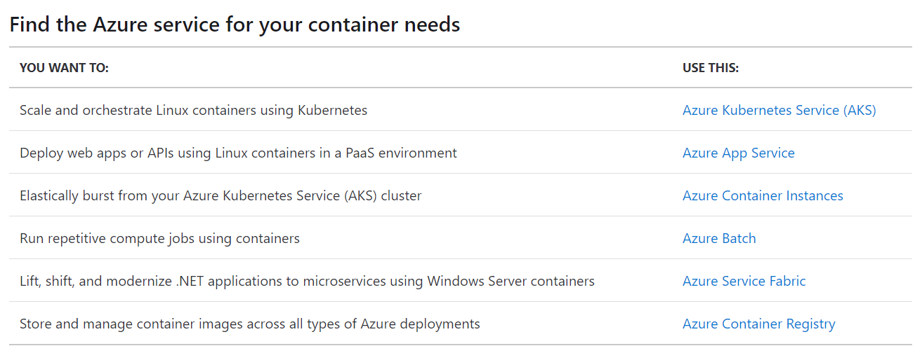Azure Containers Offerings Comparison ~ Crystal Tenn